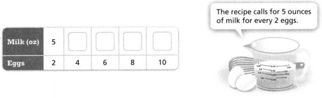 Envision Math Common Core 6th Grade Answer Key Topic 5 Understand And Use Ratio And Rate 28
