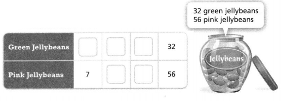 Envision Math Common Core 6th Grade Answer Key Topic 5 Understand And Use Ratio And Rate 31