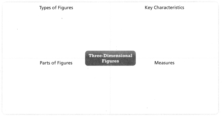 Envision Math Common Core 6th Grade Answer Key Topic 7 Solve Area, Surface Area, And Volume Problems 9
