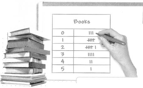 Envision Math Common Core 6th Grade Answer Key Topic 8 Display, Describe, And Summarize Data 15