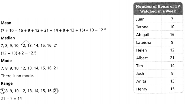 Envision Math Common Core 6th Grade Answer Key Topic 8 Display, Describe, And Summarize Data 19