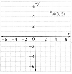 Envision Math Common Core 6th Grade Answers Topic 2 Integers and Rational Numbers 43.4