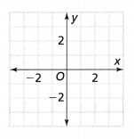 Envision Math Common Core 6th Grade Answers Topic 2 Integers and Rational Numbers 53.5