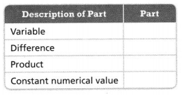 Envision Math Common Core 6th Grade Answers Topic 3 Numeric And Algebraic Expressions 52.2