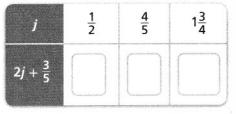 Envision Math Common Core 6th Grade Answers Topic 3 Numeric And Algebraic Expressions 60.2
