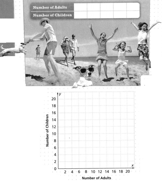 Envision Math Common Core 6th Grade Answers Topic 5 Understand And Use Ratio And Rate 47