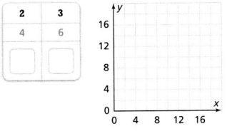 Envision Math Common Core 6th Grade Answers Topic 5 Understand And Use Ratio And Rate 51