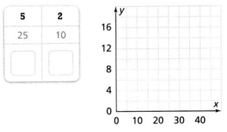 Envision Math Common Core 6th Grade Answers Topic 5 Understand And Use Ratio And Rate 52