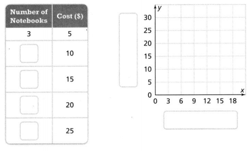 Envision Math Common Core 6th Grade Answers Topic 5 Understand And Use Ratio And Rate 60
