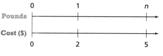 Envision Math Common Core 6th Grade Answers Topic 5 Understand And Use Ratio And Rate 68