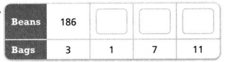 Envision Math Common Core 6th Grade Answers Topic 5 Understand And Use Ratio And Rate 75
