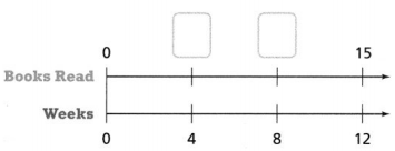 Envision Math Common Core 6th Grade Answers Topic 5 Understand And Use Ratio And Rate 79