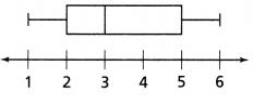 Envision Math Common Core 6th Grade Answers Topic 8 Display, Describe, And Summarize Data 29