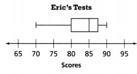 Envision Math Common Core 6th Grade Answers Topic 8 Display, Describe, And Summarize Data 30