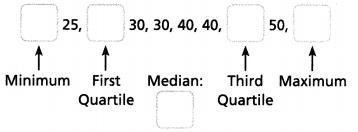 Envision Math Common Core 6th Grade Answers Topic 8 Display, Describe, And Summarize Data 31
