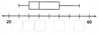 Envision Math Common Core 6th Grade Answers Topic 8 Display, Describe, And Summarize Data 32
