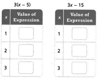 Envision Math Common Core 7th Grade Answer Key Topic 4 Generate Equivalent Expressions 17