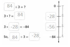 Envision-Math-Common-Core-7th-Grade-Answers-Key-Topic-1-Rational Number Operations-13
