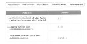Envision-Math-Common-Core-7th-Grade-Answers-Key-Topic-1-Rational Number Operations-20