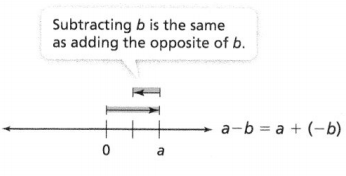Envision Math Common Core 7th Grade Answers Topic 1 Rational Number Operations 41
