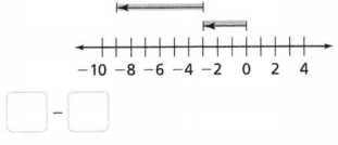 Envision Math Common Core 7th Grade Answers Topic 1 Rational Number Operations 42
