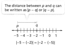 Envision Math Common Core 7th Grade Answers Topic 1 Rational Number Operations 51