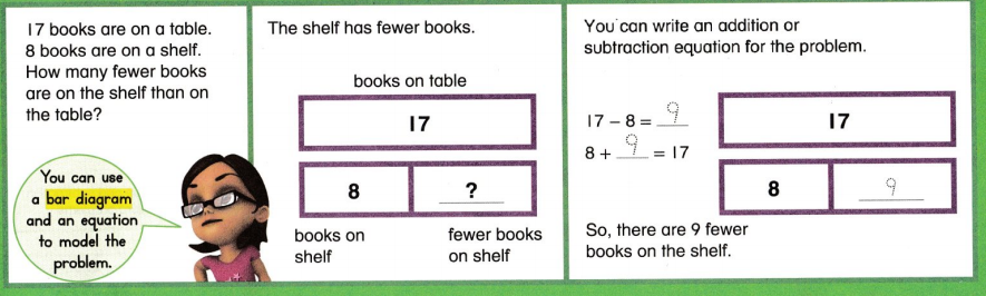 Envision Math Common Core Grade 2 Answer Key Topic 1 Fluently Add and Subtract Within 20 90