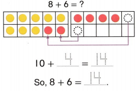 Envision Math Common Core Grade 2 Answers Topic 1 Fluently Add and Subtract Within 20 100