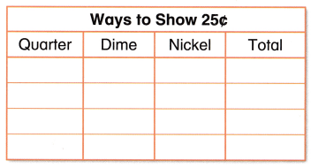 Envision Math Common Core Grade 2 Answers Topic 8 Work with Time and Money 107
