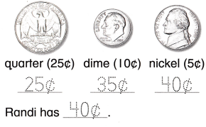 Envision Math Common Core Grade 2 Answers Topic 8 Work with Time and Money 87