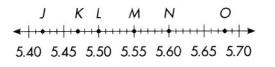 Envision Math Common Core Grade 4 Answer Key Topic 12 Understand and Compare Decimals 80
