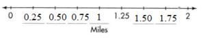 Envision-Math-Common-Core-Grade-4-Answer-Key-Topic-12-Understand-and-Compare-Decimals-83