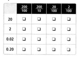 Envision Math Common Core Grade 4 Answer Key Topic 12 Understand and Compare Decimals 87