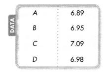 Envision Math Common Core Grade 4 Answer Key Topic 12 Understand and Compare Decimals 88