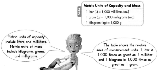 Envision Math Common Core Grade 4 Answer Key Topic 13 Measurement Find Equivalence in Units of Measure 46