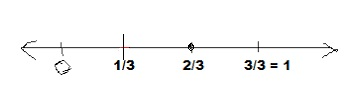 Envision Math Common Core Grade 4 Answer Key Topic 9 Understand Addition and Subtraction of Fractions-2