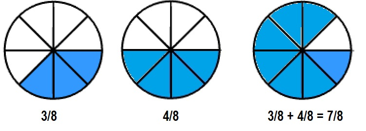 Envision Math Common Core Grade 4 Answer Key Topic 9 Understand Addition and Subtraction of Fractions-8