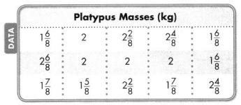 Envision Math Common Core Grade 4 Answers Topic 11 Represent and Interpret Data on Line Plots 40