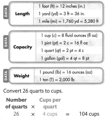 Envision Math Common Core Grade 4 Answers Topic 13 Measurement Find Equivalence in Units of Measure 72