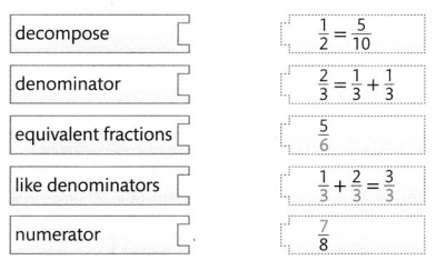 Envision Math Common Core Grade 4 Answers Topic 9 Understand Addition and Subtraction of Fractions 110