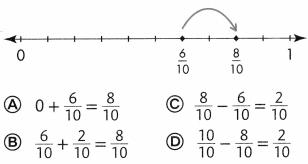 Envision Math Common Core Grade 4 Answers Topic 9 Understand Addition and Subtraction of Fractions 123