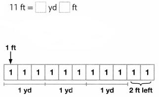 Envision Math Common Core Grade 5 Answer Key Topic 12 Convert Measurements 13.1