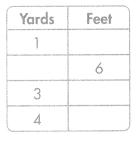 Envision Math Common Core Grade 5 Answer Key Topic 12 Convert Measurements 15.3