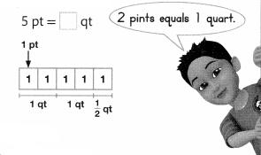 Envision Math Common Core Grade 5 Answer Key Topic 12 Convert Measurements 17.5