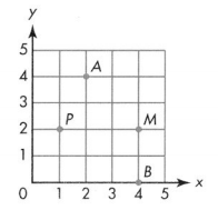 Envision Math Common Core Grade 5 Answer Key Topic 14 Graph Points on the Coordinate Plane 10.1
