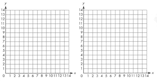 Envision Math Common Core Grade 5 Answer Key Topic 14 Graph Points on the Coordinate Plane 6.5