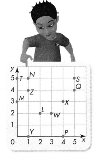 Envision Math Common Core Grade 5 Answer Key Topic 14 Graph Points on the Coordinate Plane 9.1