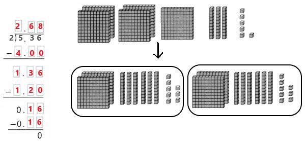 Envision-Math-Common-Core-Grade-5-Answer-Key-Topic-6-Use-Model-Strategies-to-Divide-Decimals-30.12