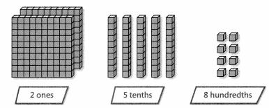 Envision Math Common Core Grade 5 Answer Key Topic 6 Use Model Strategies to Divide Decimals 30.3