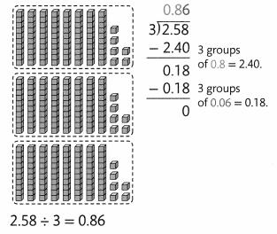 Envision Math Common Core Grade 5 Answer Key Topic 6 Use Model Strategies to Divide Decimals 30.5